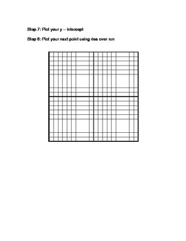 Three Forms of Linear Equations Guided Notes