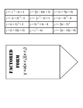Three Forms of Quadratic Functions