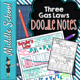 THREE GAS LAWS SCIENCE DOODLE NOTES, INTERACTIVE NOTEBOOK, MINI ANCHOR CHART