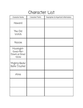 Three Good Deeds Guided Reading Packet