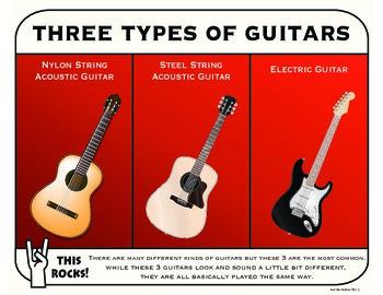 Three Kinds of Guitars!