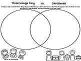 Three Kings Day v Christmas Venn Diagram(El Día de los Reyes Magos v La Navidad)