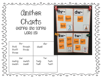 Three Letter and Miscellaneous Beginning Blends