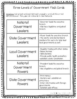 Three Levels of Government Study Guide & Quizzes