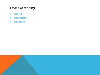 Three Levels of Reading PowerPoint