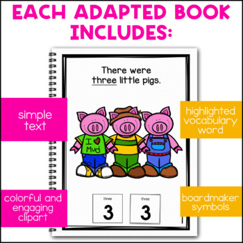 Three Little Pigs: Adapted Book for Early Childhood Special Education