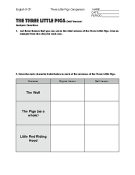 Three Little Pigs Analysis Tasks (Dahl Version) (Common Core)