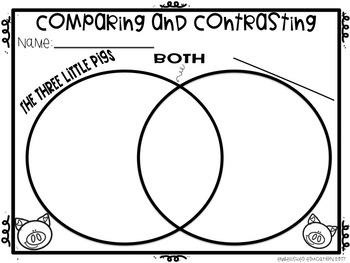 Three Little Pigs Comparing and Contrasting Venn Diagram FREEBIE