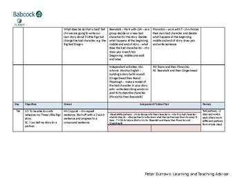 Three Little Pigs English Planning week 2