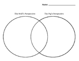 Three Little Pigs Point of View Diagram