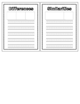 Three Major World Religions Book Template By A Few Of My Favorite - Three major world religions