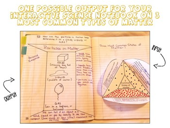 Three Most Common States of Matter Interactive Notebook Foldable