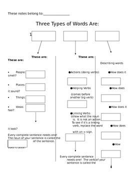 Three Parts of Speech Interactive Notes