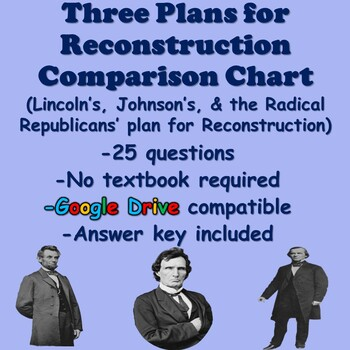 Three Plans for Reconstruction Comparison Chart