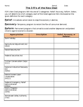 Three R's of the New Deal Worksheet