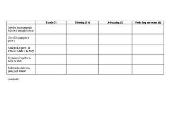 Three Schools of Thought Essay and Rubric