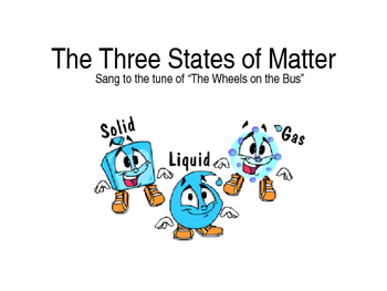 Three States Of Matter Song