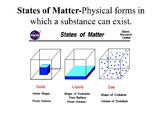 Three States of Matter