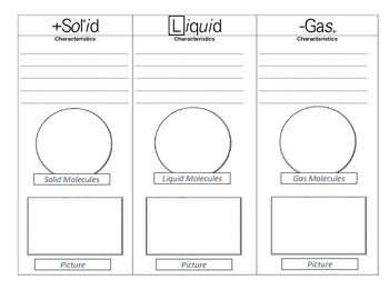Three States of Matter (Solid, Liquid, and Gas) Activity Pack