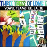 Three Trees of Long E ~ Decoding Long e Vowel Teams