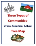 Three Types of Communities: Urban, Suburban, Rural - Tree Map