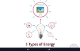 Three Types of Energy Prezi