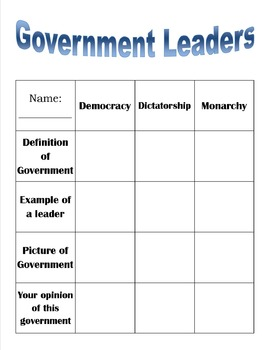 It's just a graphic of Mesmerizing Types of Government Worksheets Printable