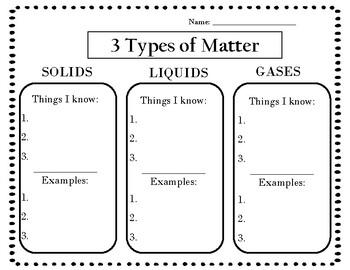 Three Types of Matter
