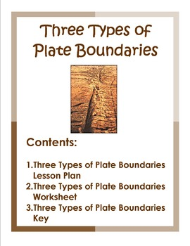 Three Types of Plate Boundaries