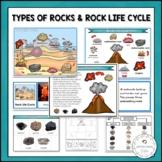 Three Types of Rocks Sort | Nature Curriculum in Cards