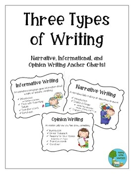 the types of writing