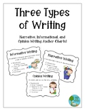 Three Types of Writing Anchor Charts Process Charts