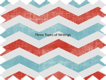 Three Types of Writing Powerpoint