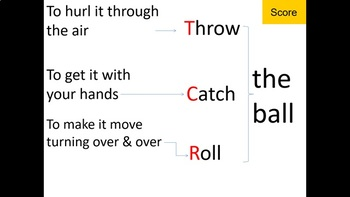 Three Verbs Game