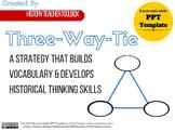 APUSH Three-Way-Tie Vocabulary Strategy