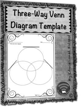 Three Way Venn Diagram Graphic Organizer Template (Differentiated)