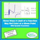 Three Ways A Limit of a Function May Not Exist at a Given Point