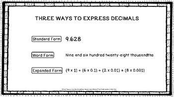 Three Ways to Express Decimals Reference Sheet