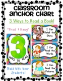 Three Ways to Read {Classroom Anchor Chart} Kindergarten Reading Workshop