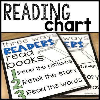 Three Ways to Read Poster FREEBIE