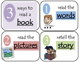Three Ways to Read Poster FREEIBE - Words, Pictures, Retell