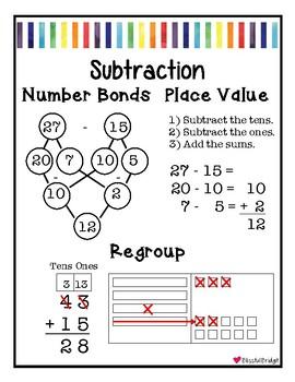 Three Ways to Subtract
