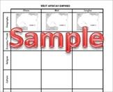 Three West African Empires Graphic Organizer