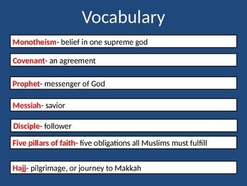 Three World Religions Easily Explained