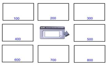 Three digit place value and rounding SmartBoard activity
