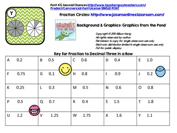 Three in a Row-Fraction Circles to Decimal Numbers