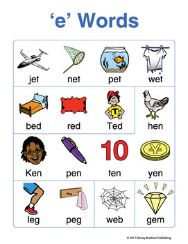 Three-letter (CVC) Word Charts 2