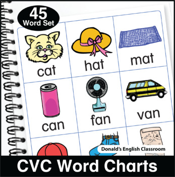 three letter words three letter cvc word charts by donald s 1672