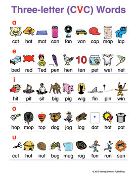 Three Letter CVC Word Charts By Donalds English