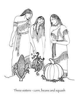 Three sisters - Corn, Beans and Squash